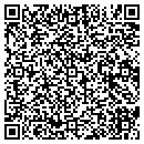 QR code with Miller Gesko & Hudson Research contacts