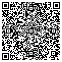 QR code with Revistas & Periodicos Libreria contacts