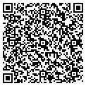 QR code with Concrete Technology Miami LLC contacts