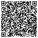 QR code with Master Rebuilder Electric Auto contacts