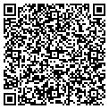 QR code with Associates Financial contacts