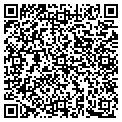 QR code with Sparktacular Inc contacts