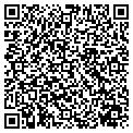 QR code with Groundskeepers Plus Inc contacts