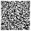 QR code with Plantation Printers Inc contacts