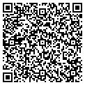 QR code with Equity Market Partners contacts