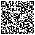 QR code with All Services Handyman contacts