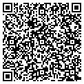 QR code with Guthrie Glass contacts
