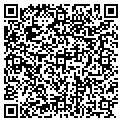 QR code with Pets R People 2 contacts
