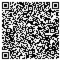 QR code with Advantage Vacation Homes-Style contacts