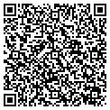 QR code with Chateau Communities Inc contacts