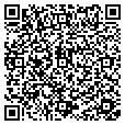 QR code with Lualdi Inc contacts