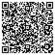 QR code with Synlawn contacts