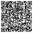 QR code with Keds contacts