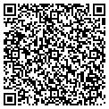 QR code with Sunstate Distributors contacts