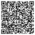 QR code with Auto Brokers Inc contacts