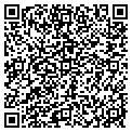 QR code with Southside Mower'n Magneto Rpr contacts