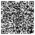 QR code with ITM Tropicare Inc contacts