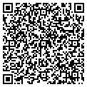 QR code with Locktite Door Service contacts