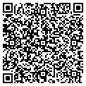 QR code with Inasmuch Adult Family Care contacts