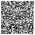 QR code with Southern Campaign Resources contacts