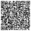QR code with Jorgensen Contract Service contacts