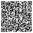 QR code with Swim Buoy contacts