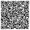 QR code with Custom Sportbike Concepts Inc contacts