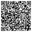 QR code with All Star Builders contacts