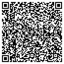QR code with Mikkelson Pool Finishes Inc contacts