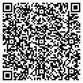 QR code with Charlene's Home Decor & Gifts contacts
