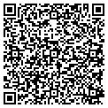 QR code with Parkside Homeowners Assn contacts