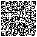 QR code with Classic Imports Co contacts