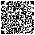 QR code with Sideshow Museum contacts