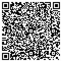 QR code with Judy's Plants contacts