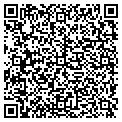 QR code with Richard's Plumbing Repair contacts