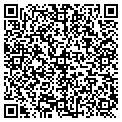 QR code with Resources Unlimited contacts