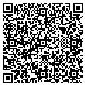 QR code with Richard's Auto Parts contacts