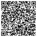 QR code with Industrial Fence Wrap Up contacts