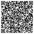 QR code with Markys Caviar Intl Fd Emporium contacts