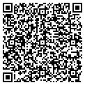 QR code with Richard R Kosan Atty At Law contacts