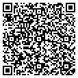 QR code with Rescar Inc contacts