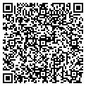 QR code with Strategy Center contacts