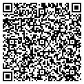 QR code with Richard E Hernandez MD contacts