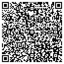 QR code with Red White & Blue Thrift Stores contacts