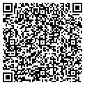 QR code with Ruff & Cohen Pa contacts