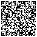 QR code with Imperial Nurseries Inc contacts