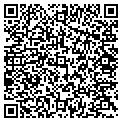 QR code with Chelonian Research Inst Corp contacts