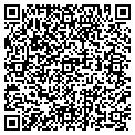QR code with Furnicopia Corp contacts