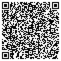 QR code with Sorrento Villas contacts