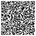QR code with Researchers Associaties Inc contacts